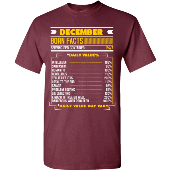 Birthday Facts Personalized Printed T-Shirt Maroon